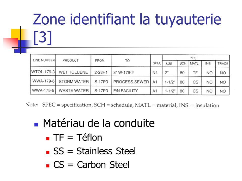 Zone identifiant la tuyauterie [3]